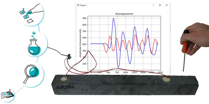 Vitesse de propagation d'une onde sismique